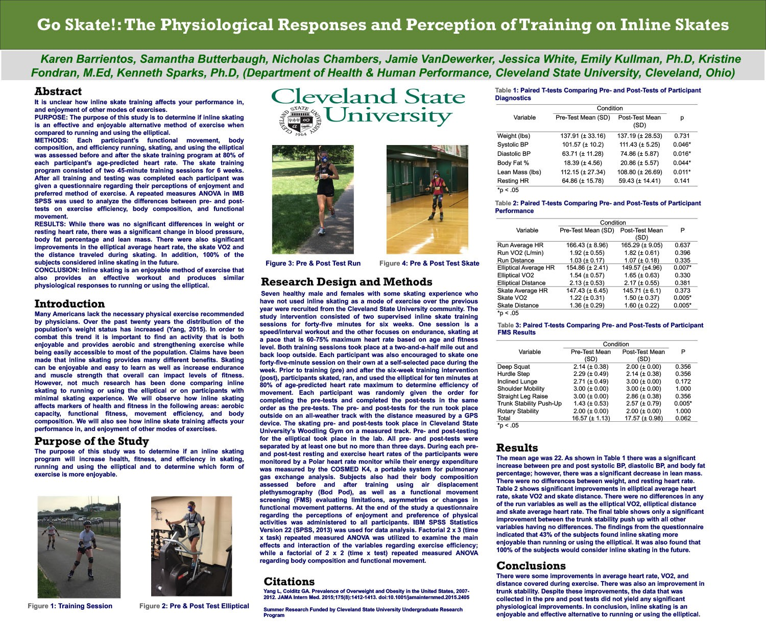 Go Skate! The Physiological Responses and Perception of Training on Inline Skates